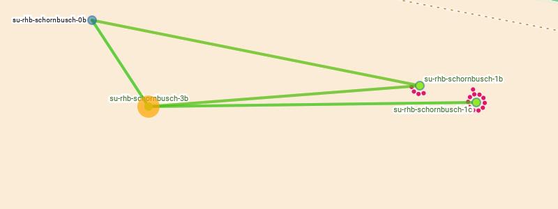 Erste Router in Schornbusch